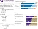 2019 STEM & HSL Faculty Data screenshot